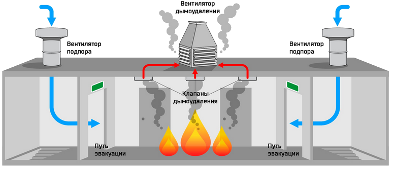 Программа Расчет Подпора Воздуха